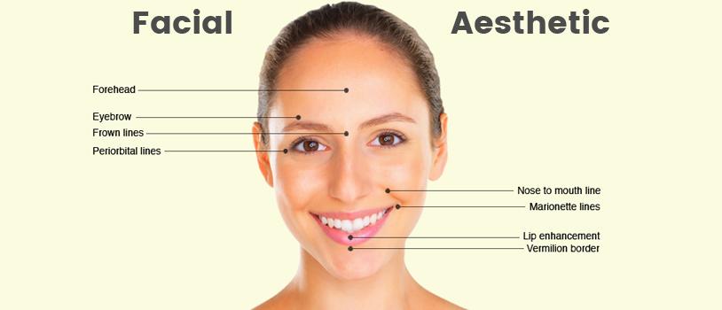 aesthetic medicine Archives - Dental Blog
